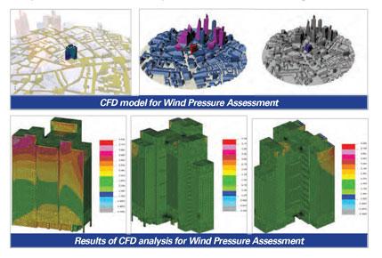 Optimising Façade Designs for Wind Loads | WFM Media