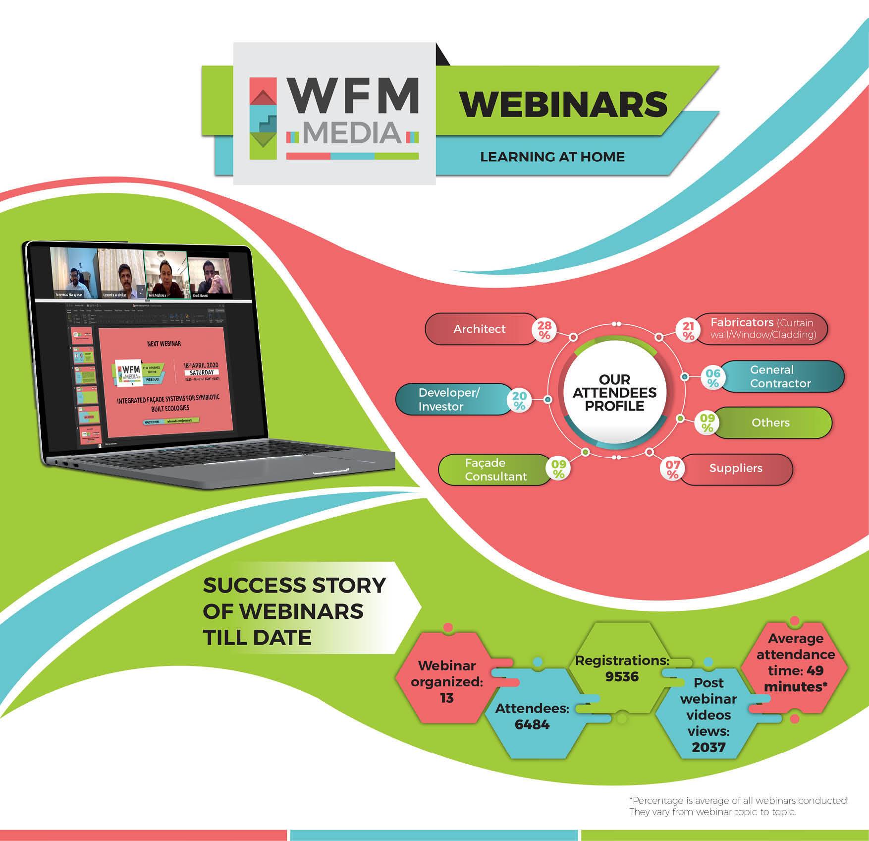 WFM Media Webinars